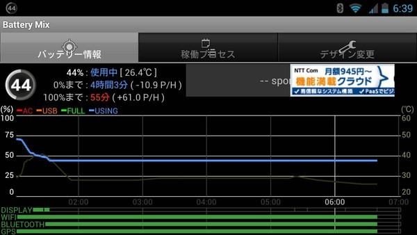 N-07Dその後